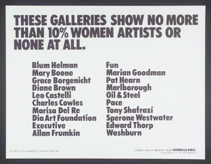 Unlock Art: Where are the Women?